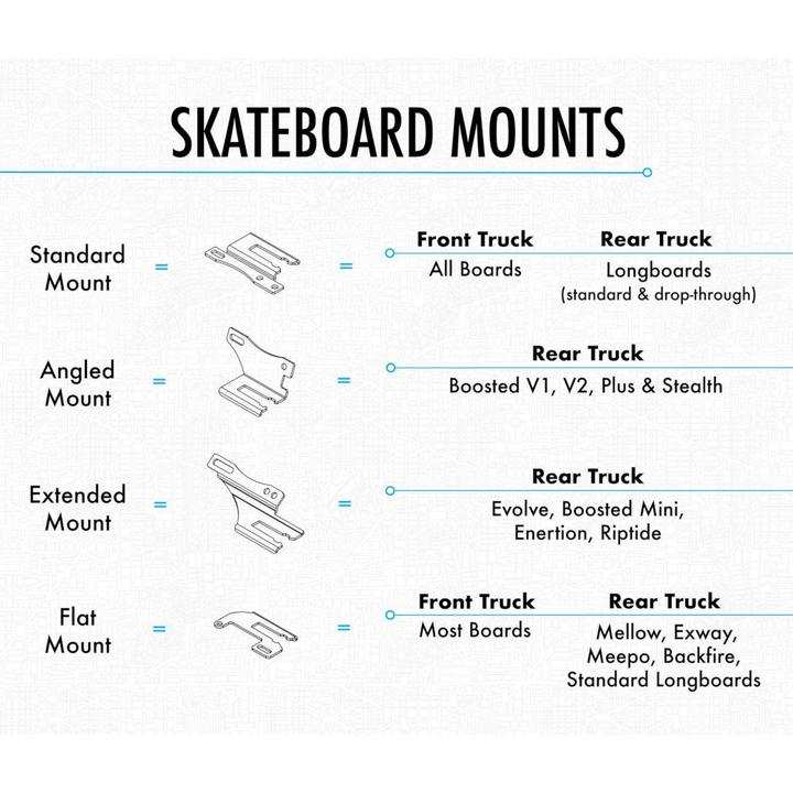 Shredlights Skateboard Mount - Angled The angled model of the Shredlights SL-200 mounts for Boosted Boards. See compatibility below.